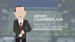 The Value of the EER Survey - Henry Chamberlain